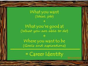 Calculate Career Identity